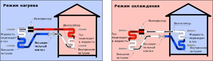 b_Heat Pump Diagram_